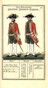 Uniform fra 1700-tallet. Sønnenfjelske infanteriregiment